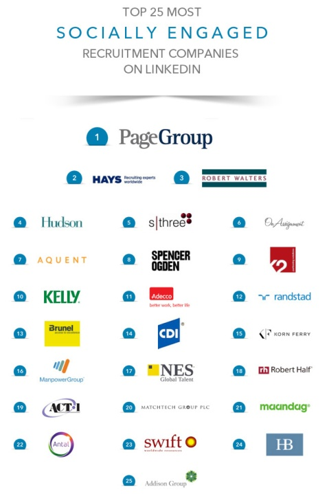 Top25Most-Socially-Engaged_Recruitment-Agencies_2