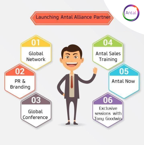 Associate Your Recruitment Business with a Global Brand & Strengthen your Position in the Global Market 1